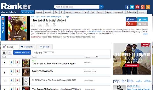 American Poet Essays Book by Aberjhani number 1 on RANKER List